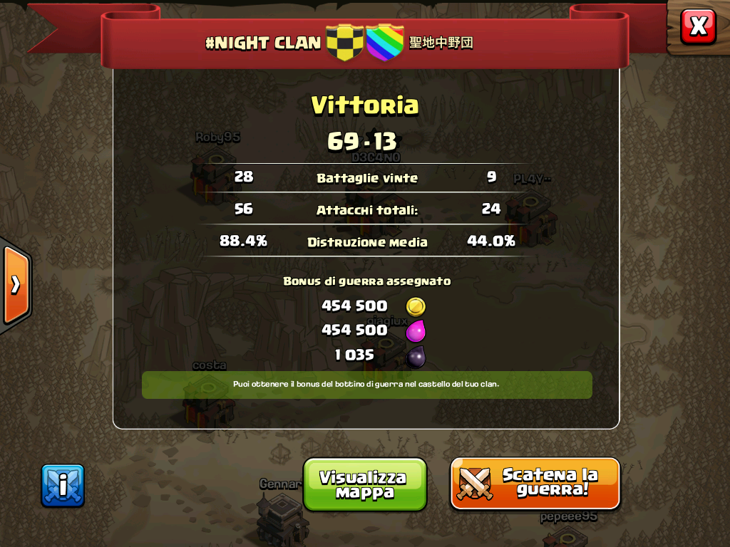 #NIGHT CLAN VS IMPRONUNCIABILI
