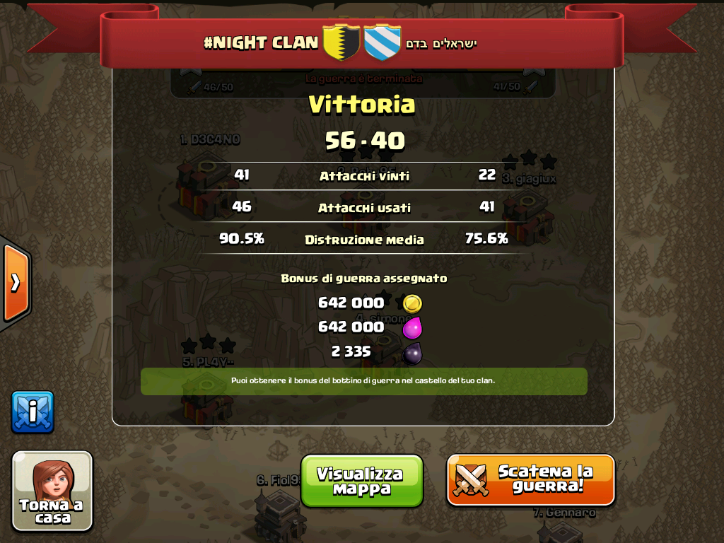 #NIGHT CLAN VS IMPRONUNCIABILI2